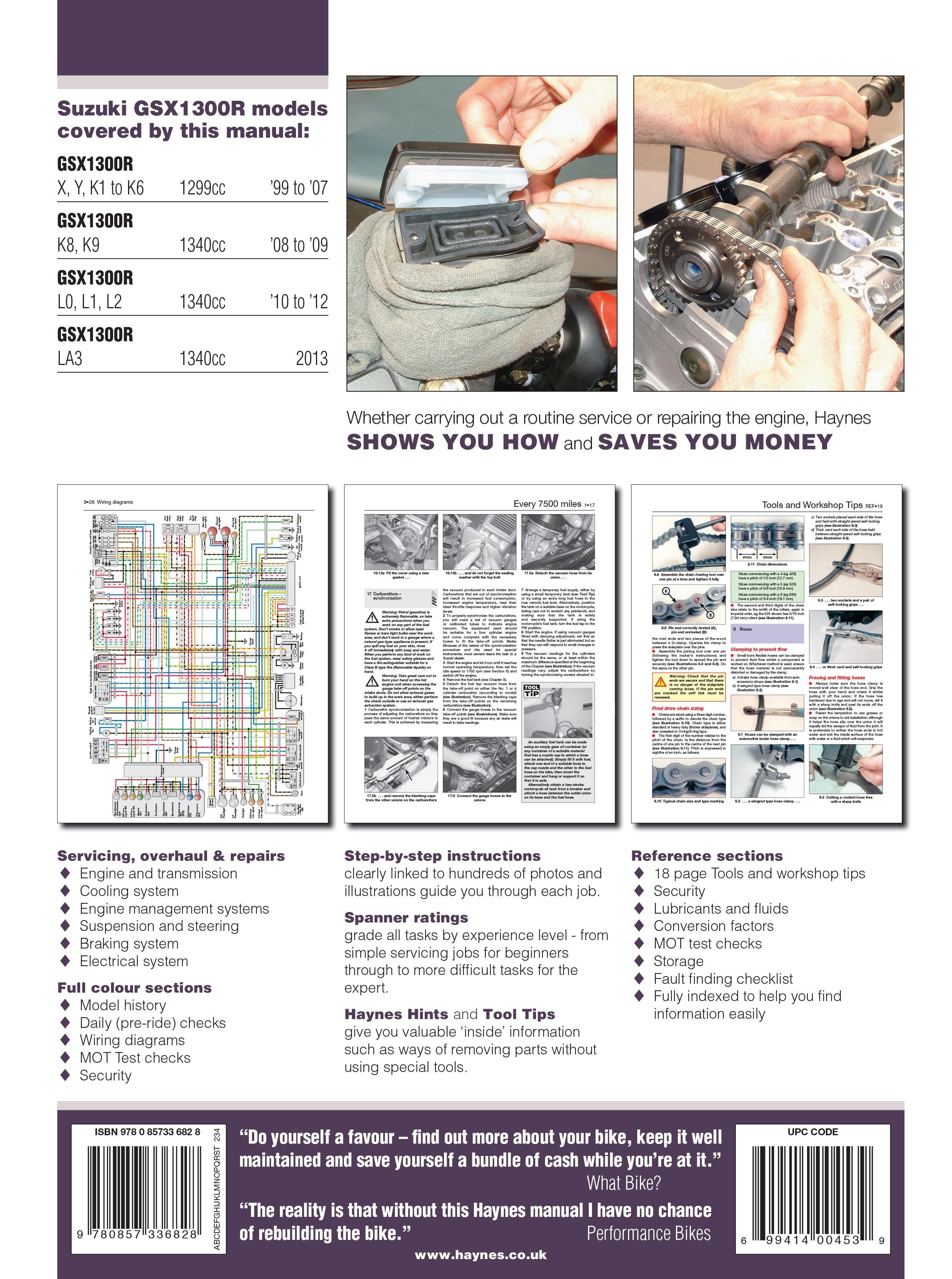 Haynes repair manual suzuki gsx1300r hayabusa busa 1999 2004 solutioingenieria Images